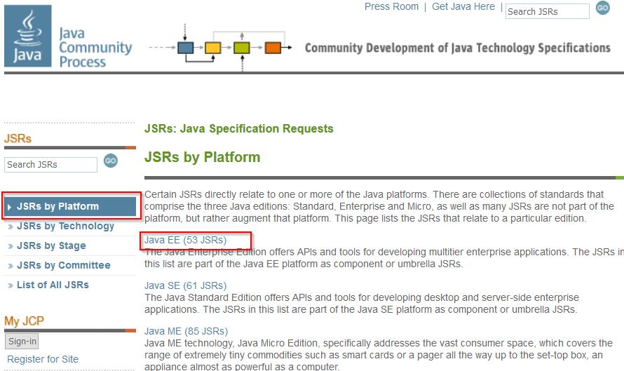 JSR LIst By Platform